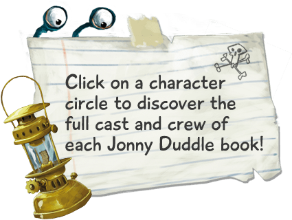 Click on a character circle to discover the full cast and crew of each Jonny Duddle book!